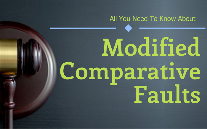 Modified Comparative Faults